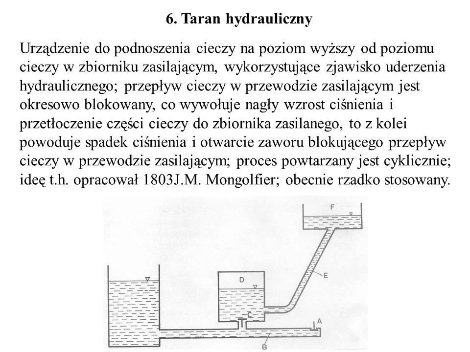 6. Taran hydrauliczny Urządzenie do podnoszenia cieczy na poziom wyższy od poziomu cieczy w zbiorniku zasilającym, wykorzystujące zjawisko uderzenia h