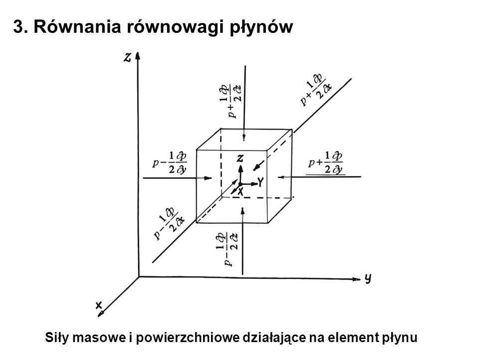 3. Równania równowagi płynów Siły masowe i powierzchniowe działające na element płynu