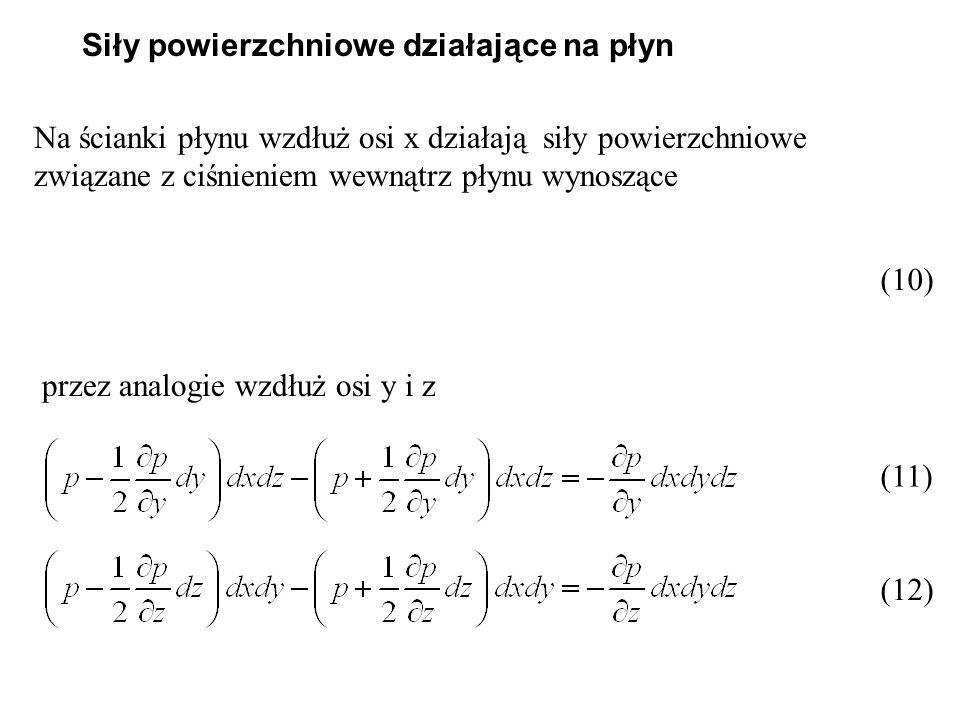Siły powierzchniowe działające na płyn Na ścianki płynu wzdłuż osi x działają siły powierzchniowe związane z ciśnieniem wewnątrz płynu wynoszące przez