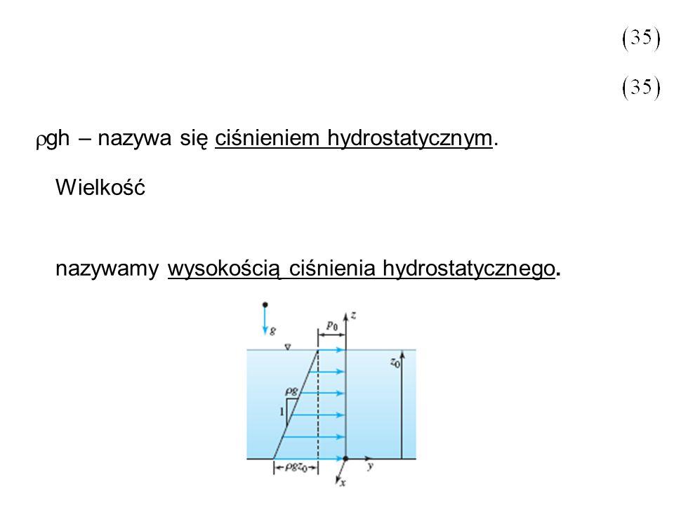 Wielkość nazywamy wysokością ciśnienia hydrostatycznego. gh – nazywa się ciśnieniem hydrostatycznym.