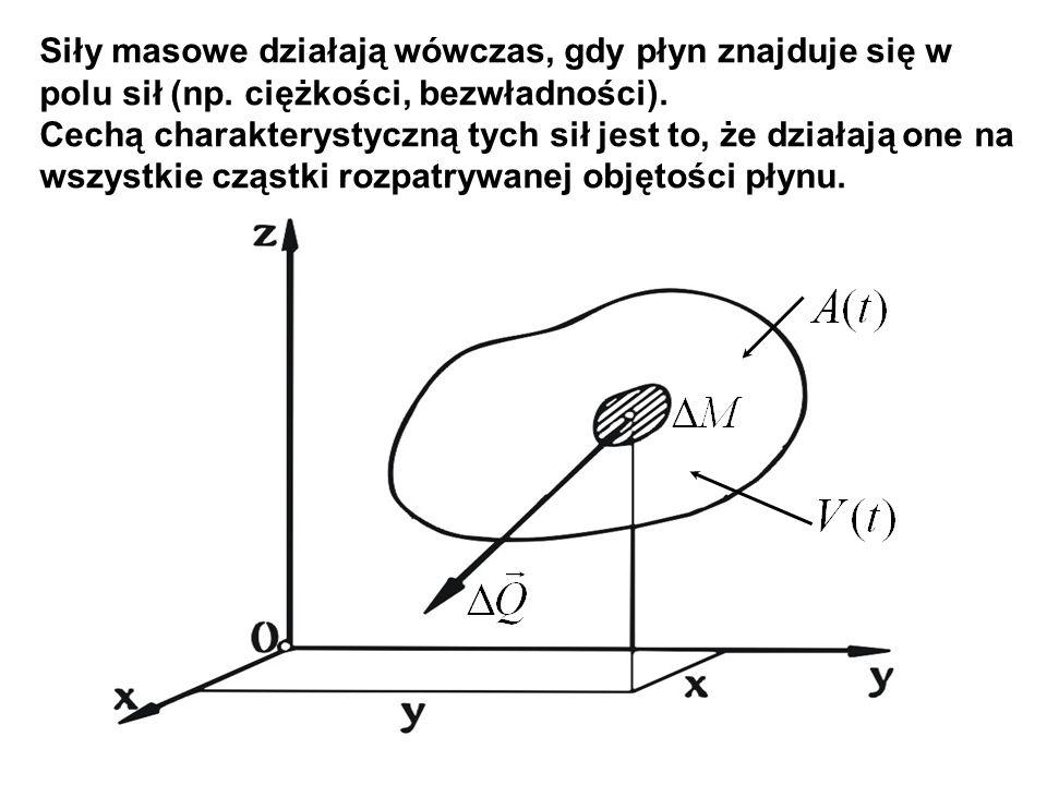 Siły masowe działają wówczas, gdy płyn znajduje się w polu sił (np. ciężkości, bezwładności). Cechą charakterystyczną tych sił jest to, że działają on