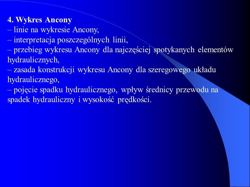 4. Wykres Ancony – linie na wykresie Ancony, – interpretacja poszczególnych linii, – przebieg wykresu Ancony dla najczęściej spotykanych elementów hyd