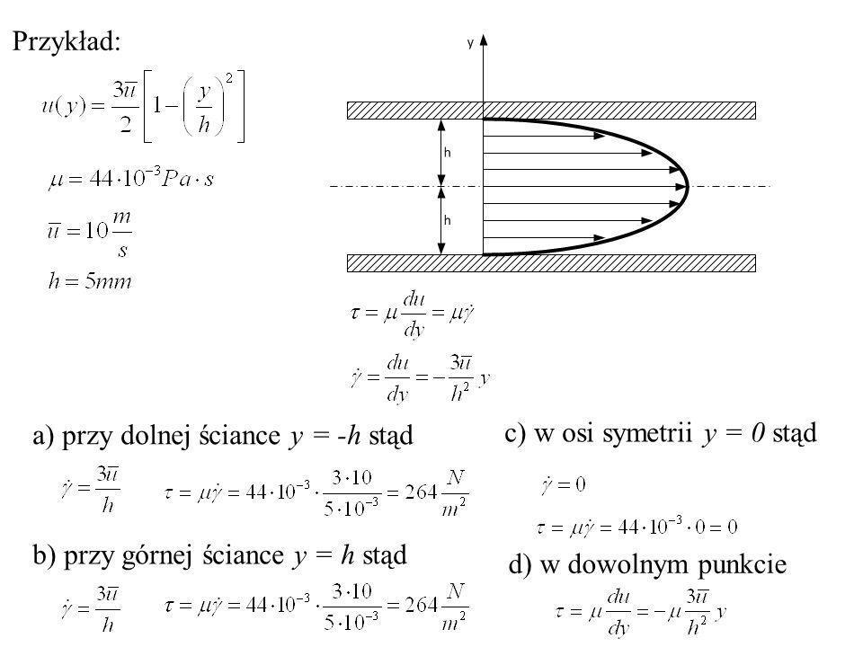 Przykład: a) przy dolnej ściance y = -h stąd b) przy górnej ściance y = h stąd c) w osi symetrii y = 0 stąd d) w dowolnym punkcie