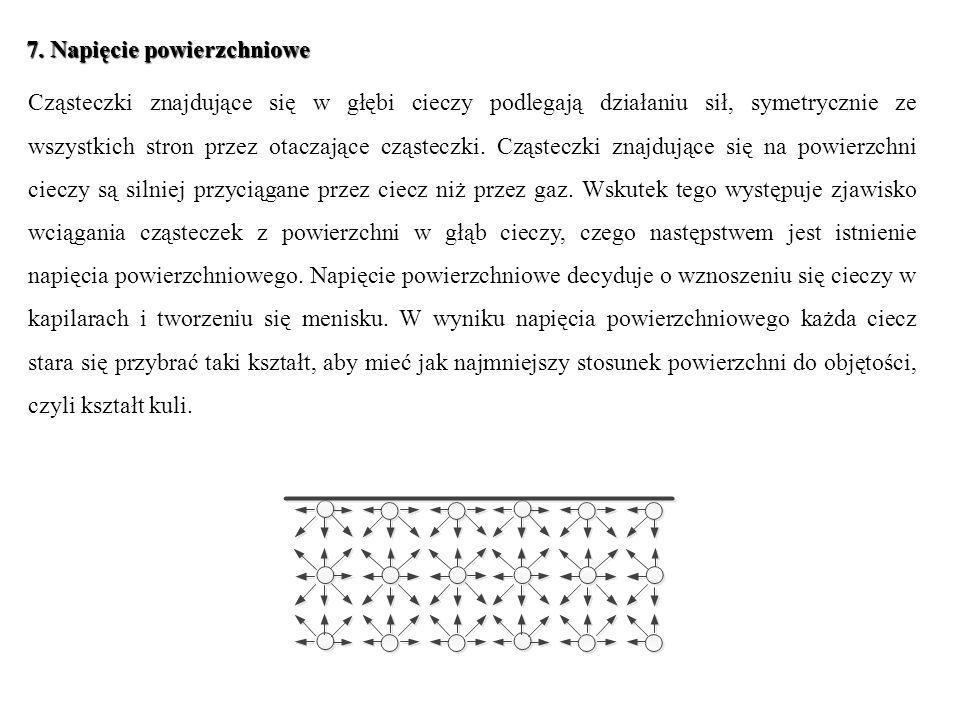 Cząsteczki znajdujące się w głębi cieczy podlegają działaniu sił, symetrycznie ze wszystkich stron przez otaczające cząsteczki.