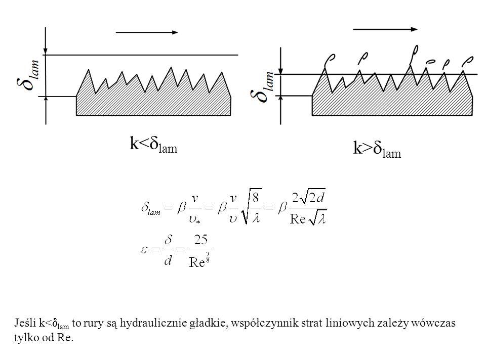 k> lam Jeśli k< lam to rury są hydraulicznie gładkie, współczynnik strat liniowych zależy wówczas tylko od Re.