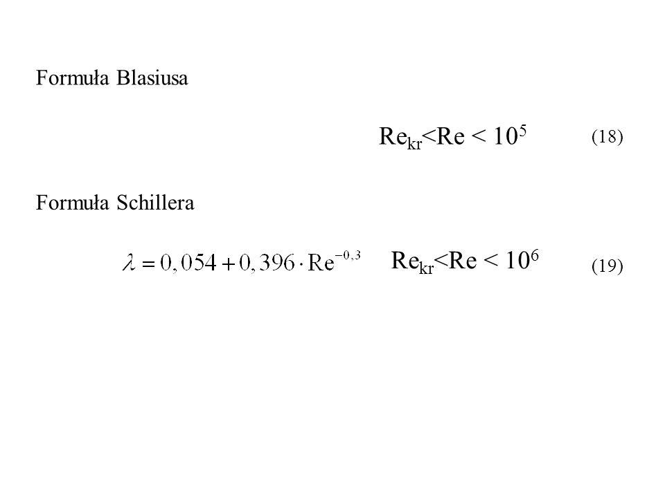 Formuła Blasiusa (18) (19) Re kr <Re < 10 5 Formuła Schillera Re kr <Re < 10 6