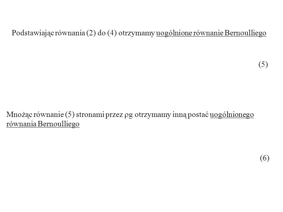 Rys.1. Interpretacja graficzna uogólnionego równania Bernoulliego
