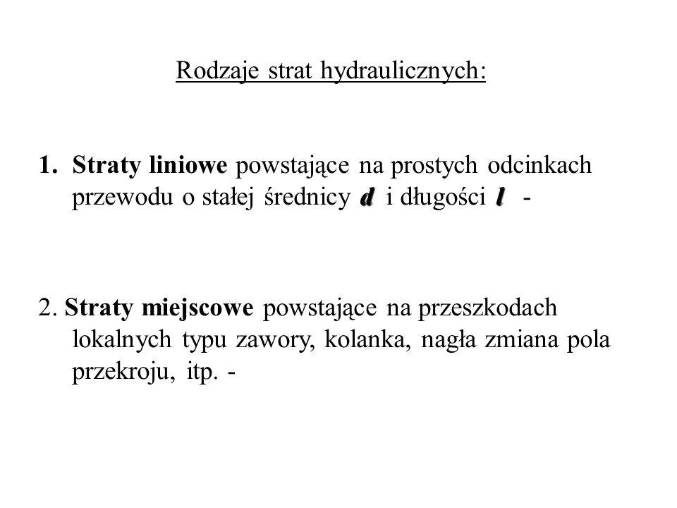 LINIOWE STRATY HYDRAULICZNE (14) - współczynnik strat liniowych (bezwymiarowy).