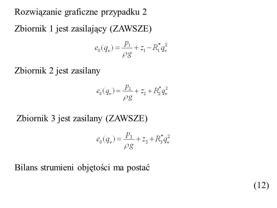 Rozwiązanie graficzne przypadku 2 Zbiornik 1 jest zasilający (ZAWSZE) Zbiornik 2 jest zasilany Zbiornik 3 jest zasilany (ZAWSZE) Bilans strumieni obję