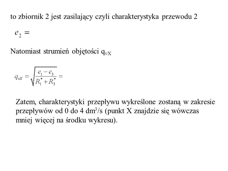 to zbiornik 2 jest zasilający czyli charakterystyka przewodu 2 Natomiast strumień objętości q vX Zatem, charakterystyki przepływu wykreślone zostaną w