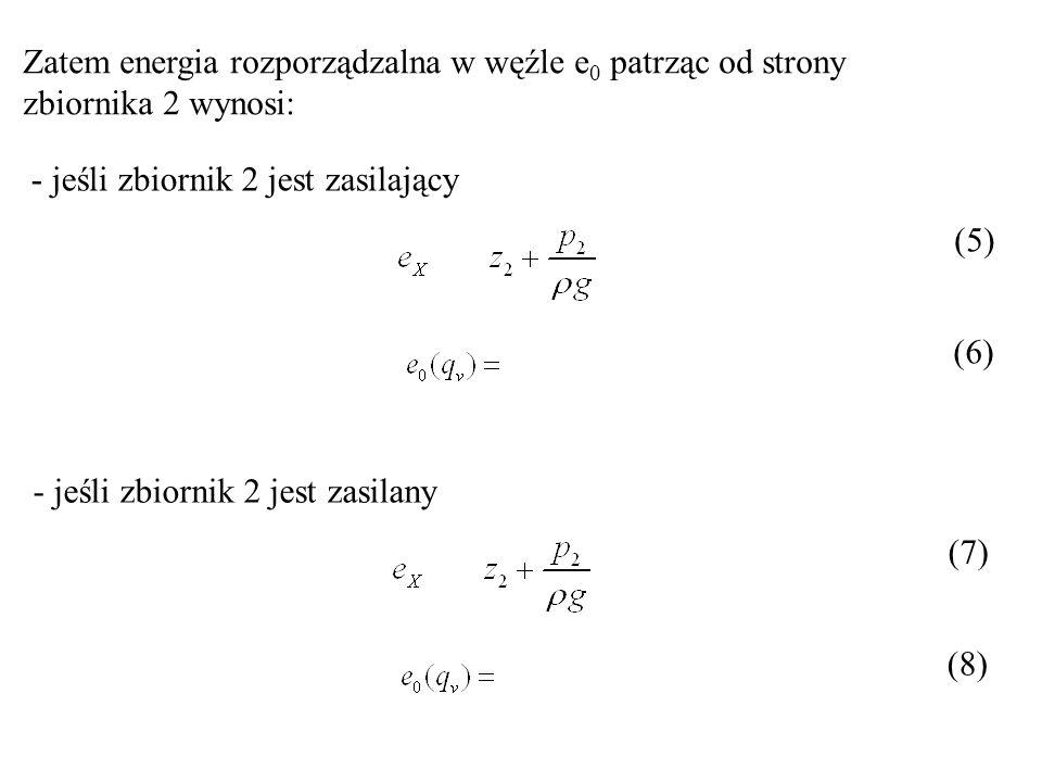 Zatem energia rozporządzalna w węźle e 0 patrząc od strony zbiornika 2 wynosi: - jeśli zbiornik 2 jest zasilający - jeśli zbiornik 2 jest zasilany (5)