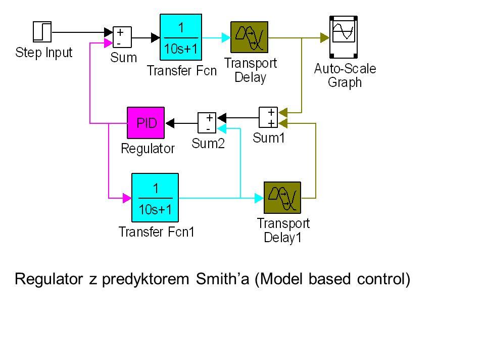Regulator z predyktorem Smitha (Model based control)
