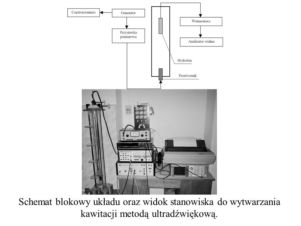 Schemat blokowy układu oraz widok stanowiska do wytwarzania kawitacji metodą ultradźwiękową.