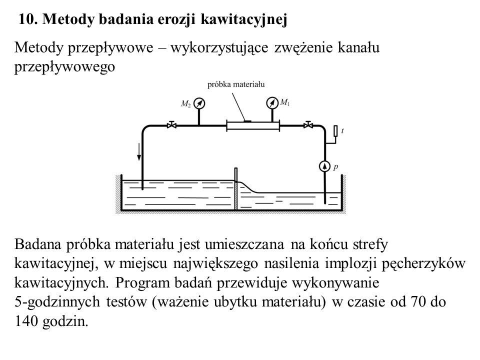 10. Metody badania erozji kawitacyjnej Metody przepływowe – wykorzystujące zwężenie kanału przepływowego Badana próbka materiału jest umieszczana na k