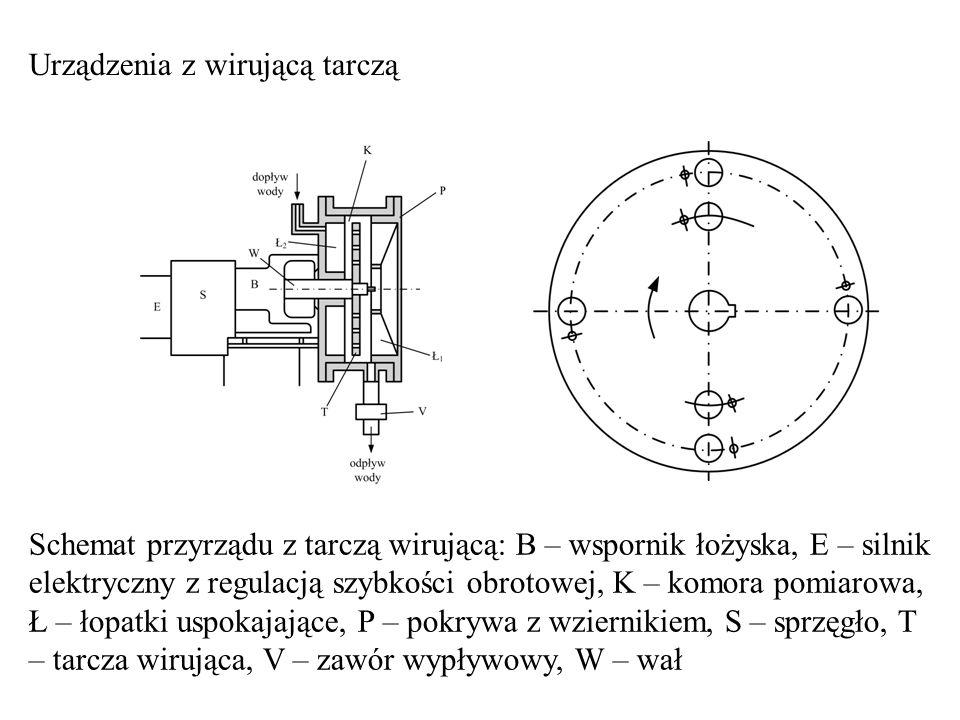 Urządzenia z wirującą tarczą Schemat przyrządu z tarczą wirującą: B – wspornik łożyska, E – silnik elektryczny z regulacją szybkości obrotowej, K – ko
