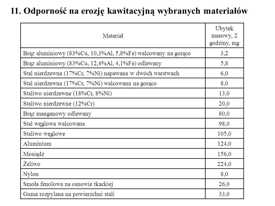 11. Odporność na erozję kawitacyjną wybranych materiałów Materiał Ubytek masowy, 2 godziny, mg Brąz aluminiowy (83%Cu, 10,3%Al, 5,8%Fe) walcowany na g