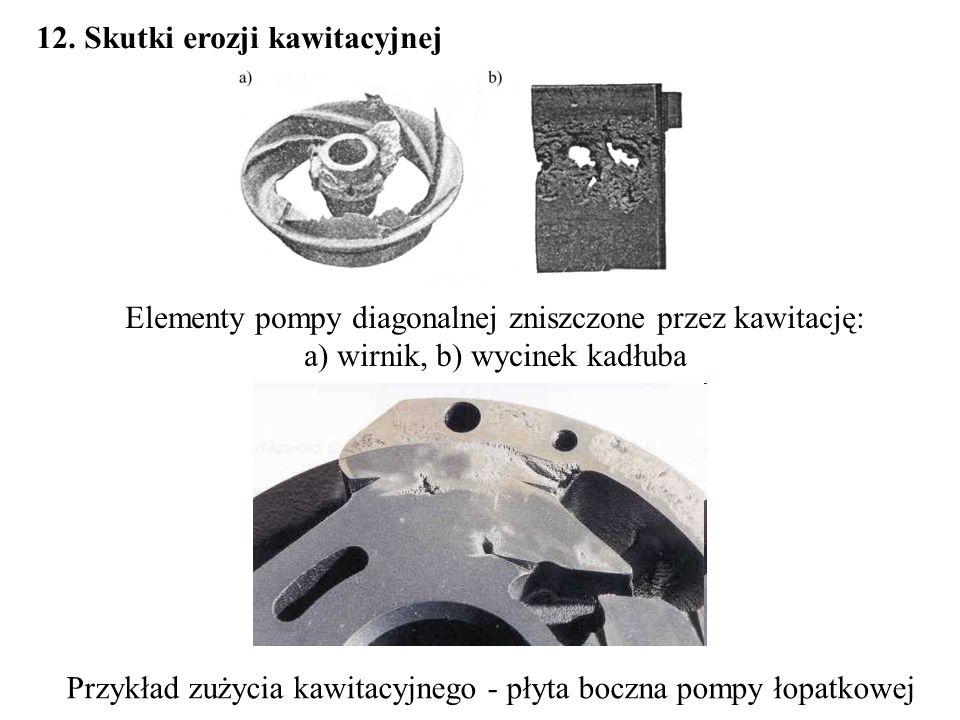 12. Skutki erozji kawitacyjnej Elementy pompy diagonalnej zniszczone przez kawitację: a) wirnik, b) wycinek kadłuba Przykład zużycia kawitacyjnego - p