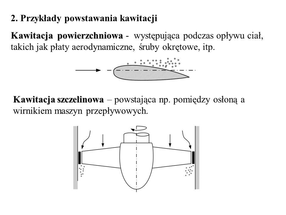 2. Przykłady powstawania kawitacji Kawitacja powierzchniowa Kawitacja powierzchniowa - występująca podczas opływu ciał, takich jak płaty aerodynamiczn
