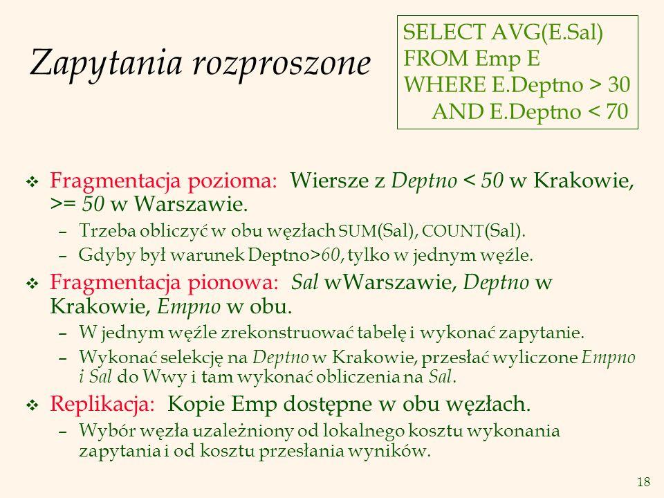 18 Zapytania rozproszone v Fragmentacja pozioma: Wiersze z Deptno = 50 w Warszawie. –Trzeba obliczyć w obu węzłach SUM (Sal), COUNT (Sal). –Gdyby był