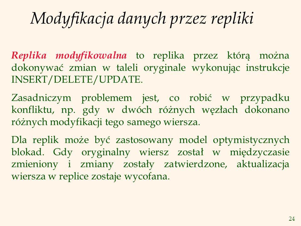 24 Modyfikacja danych przez repliki Replika modyfikowalna to replika przez którą można dokonywać zmian w taleli oryginale wykonując instrukcje INSERT/