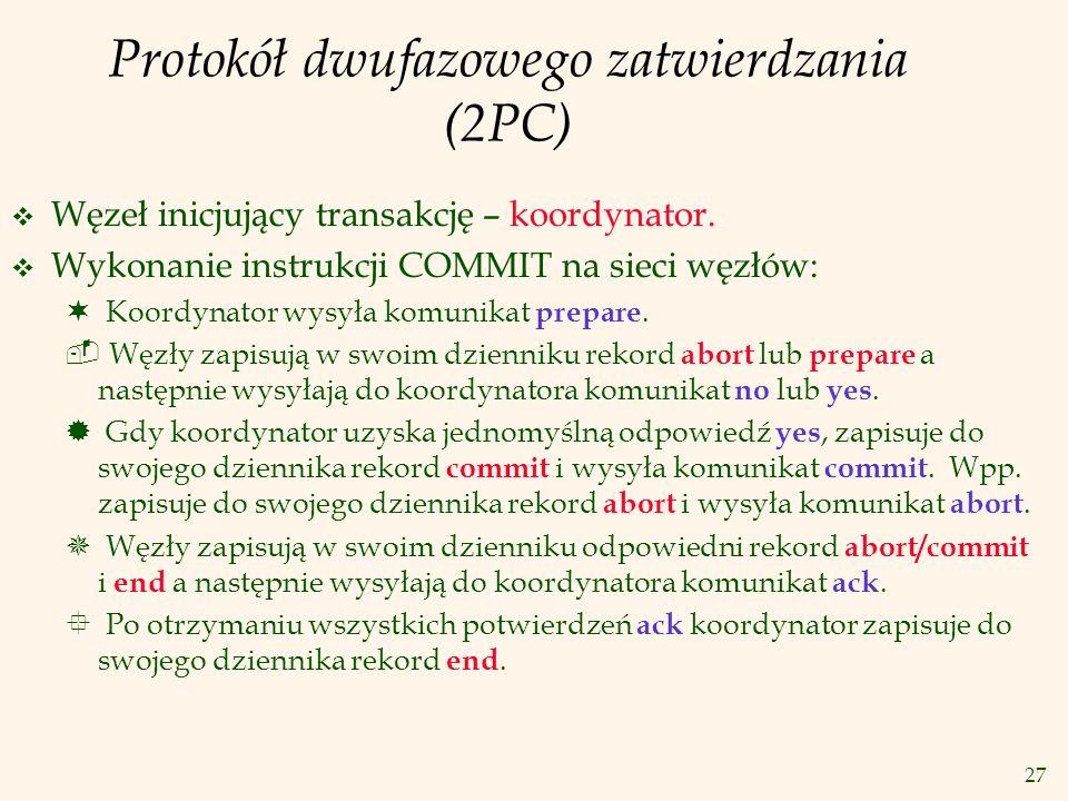 27 Protokół dwufazowego zatwierdzania (2PC) v Węzeł inicjujący transakcję – koordynator. v Wykonanie instrukcji COMMIT na sieci węzłów: ¬ Koordynator