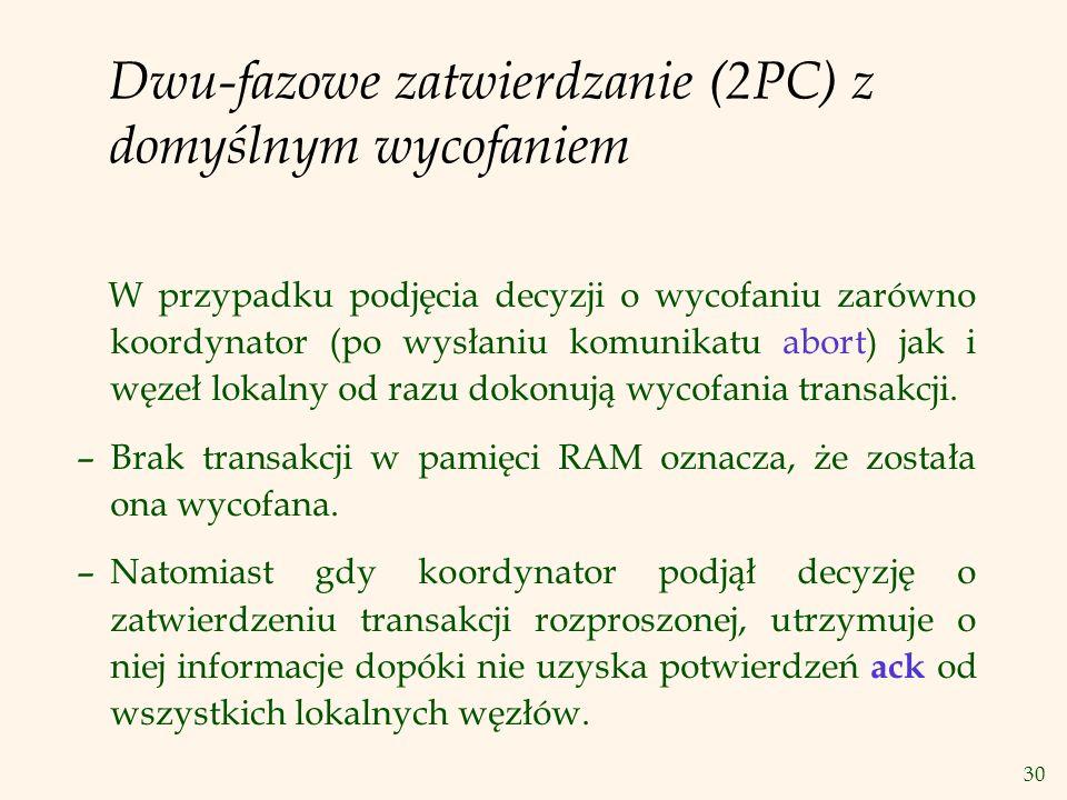 30 Dwu-fazowe zatwierdzanie (2PC) z domyślnym wycofaniem W przypadku podjęcia decyzji o wycofaniu zarówno koordynator (po wysłaniu komunikatu abort) j