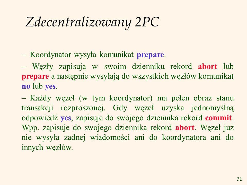 31 Zdecentralizowany 2PC – Koordynator wysyła komunikat prepare. – Węzły zapisują w swoim dzienniku rekord abort lub prepare a następnie wysyłają do w
