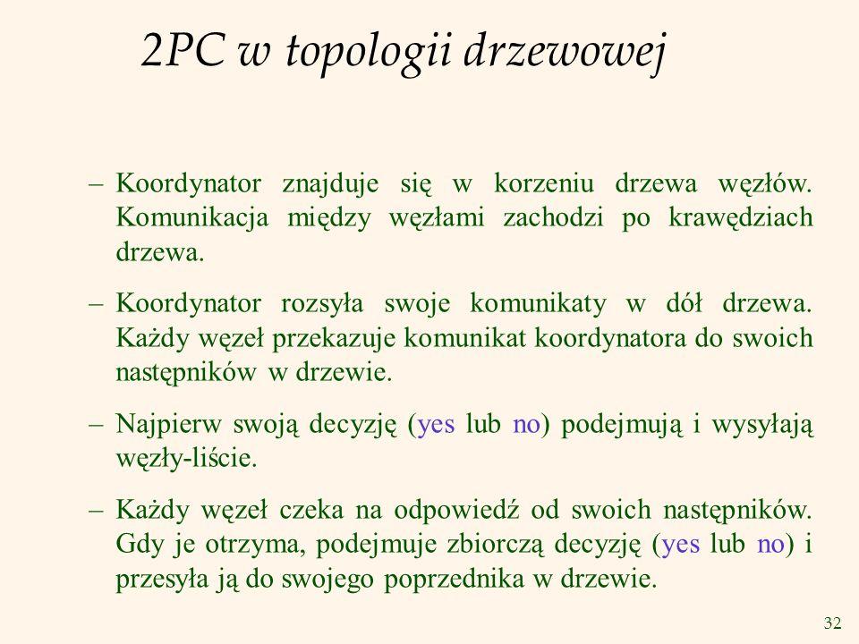32 2PC w topologii drzewowej –Koordynator znajduje się w korzeniu drzewa węzłów. Komunikacja między węzłami zachodzi po krawędziach drzewa. –Koordynat