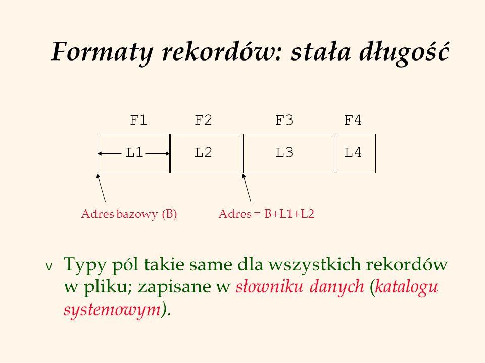 Formaty rekordów: stała długość v Typy pól takie same dla wszystkich rekordów w pliku; zapisane w słowniku danych ( katalogu systemowym). Adres bazowy