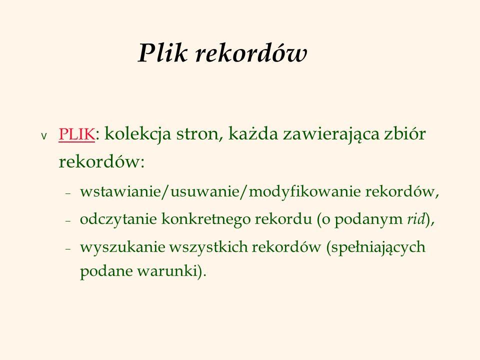 Plik rekordów v PLIK : kolekcja stron, każda zawierająca zbiór rekordów: – wstawianie/usuwanie/modyfikowanie rekordów, – odczytanie konkretnego rekord