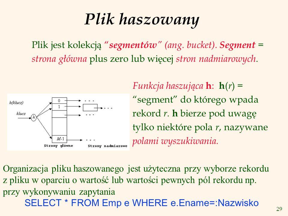 29 Plik haszowany Plik jest kolekcją segmentów (ang. bucket). Segment = strona główna plus zero lub więcej stron nadmiarowych. Organizacja pliku haszo