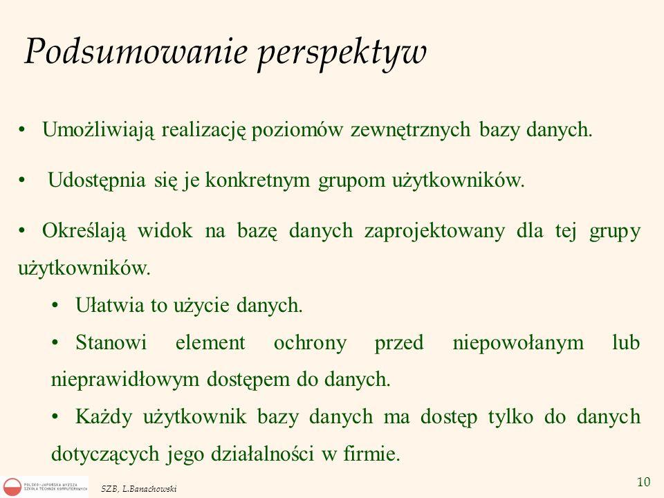10 SZB, L.Banachowski Podsumowanie perspektyw Umożliwiają realizację poziomów zewnętrznych bazy danych. Udostępnia się je konkretnym grupom użytkownik