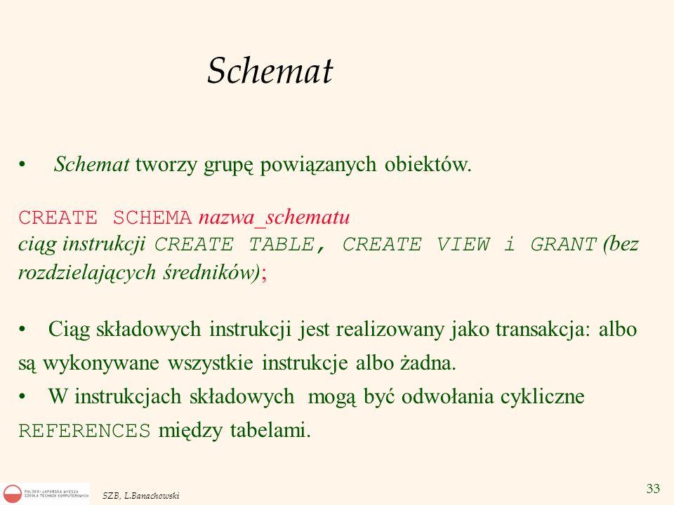 33 SZB, L.Banachowski Schemat Schemat tworzy grupę powiązanych obiektów. CREATE SCHEMA nazwa_schematu ciąg instrukcji CREATE TABLE, CREATE VIEW i GRAN