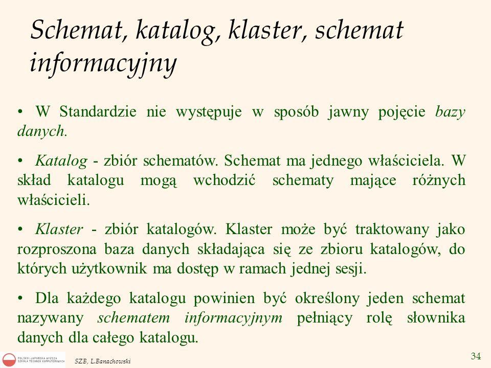 34 SZB, L.Banachowski Schemat, katalog, klaster, schemat informacyjny W Standardzie nie występuje w sposób jawny pojęcie bazy danych. Katalog - zbiór