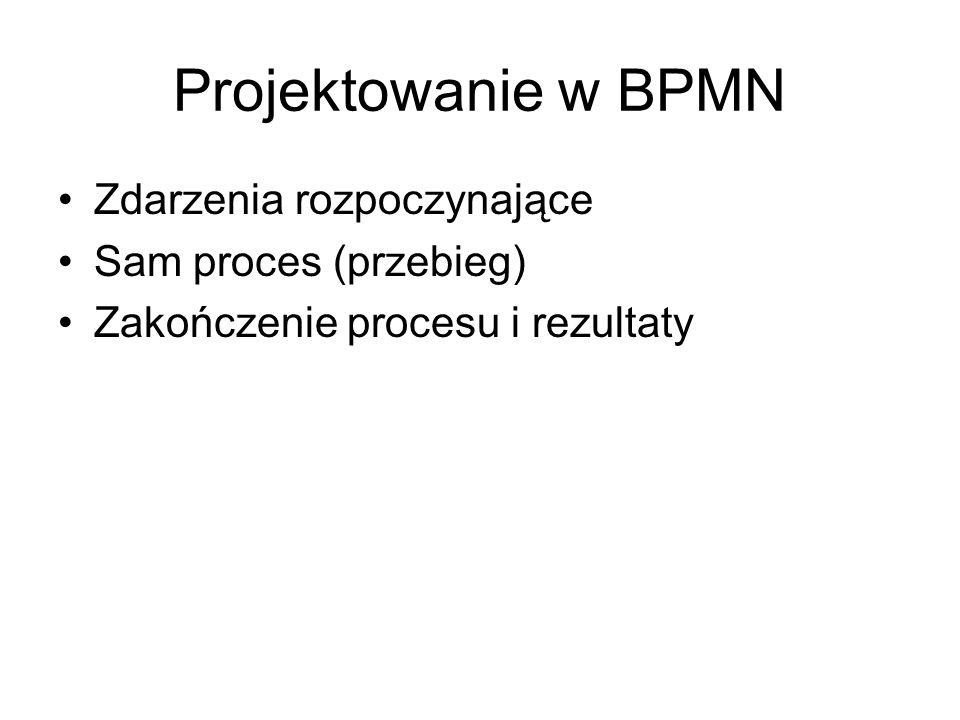 Projektowanie w BPMN Zdarzenia rozpoczynające Sam proces (przebieg) Zakończenie procesu i rezultaty
