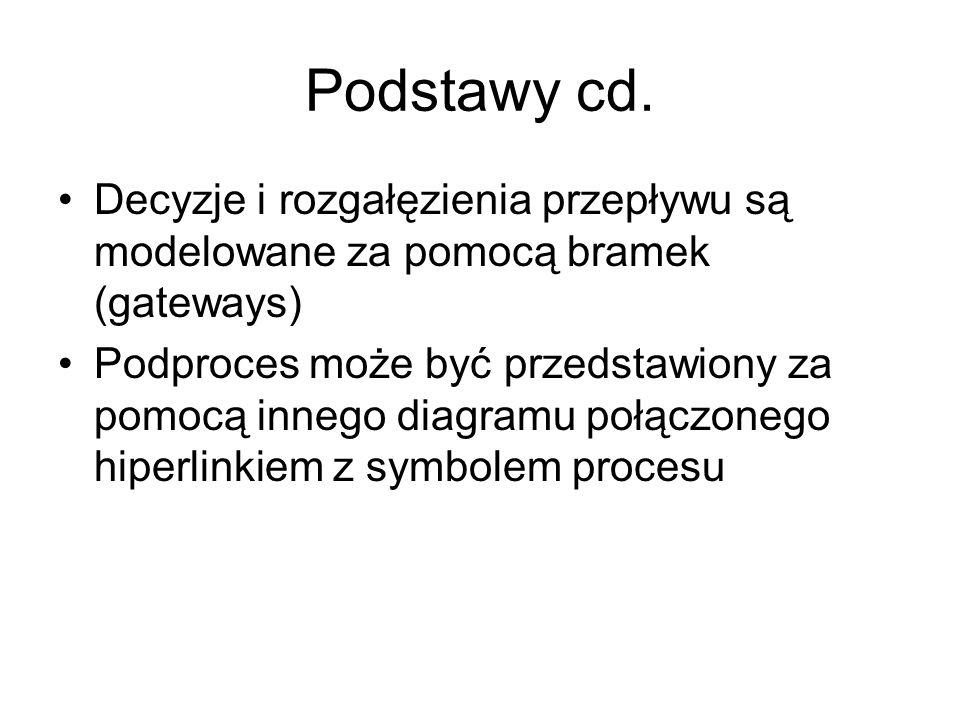 Podstawy cd. Decyzje i rozgałęzienia przepływu są modelowane za pomocą bramek (gateways) Podproces może być przedstawiony za pomocą innego diagramu po