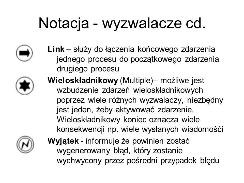 Notacja - wyzwalacze cd. Link – służy do łączenia końcowego zdarzenia jednego procesu do początkowego zdarzenia drugiego procesu Wieloskładnikowy (Mul