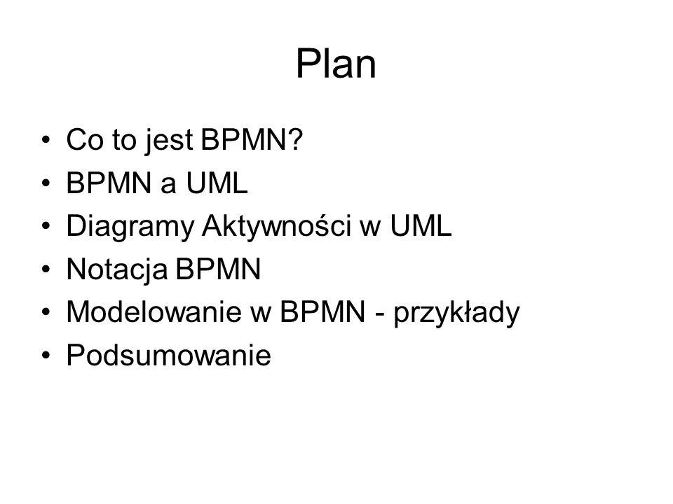 Plan Co to jest BPMN? BPMN a UML Diagramy Aktywności w UML Notacja BPMN Modelowanie w BPMN - przykłady Podsumowanie