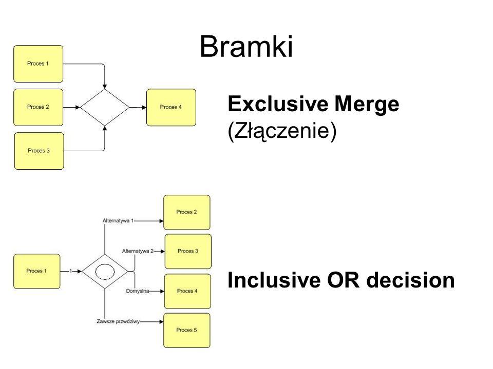 Bramki Exclusive Merge (Złączenie) Inclusive OR decision