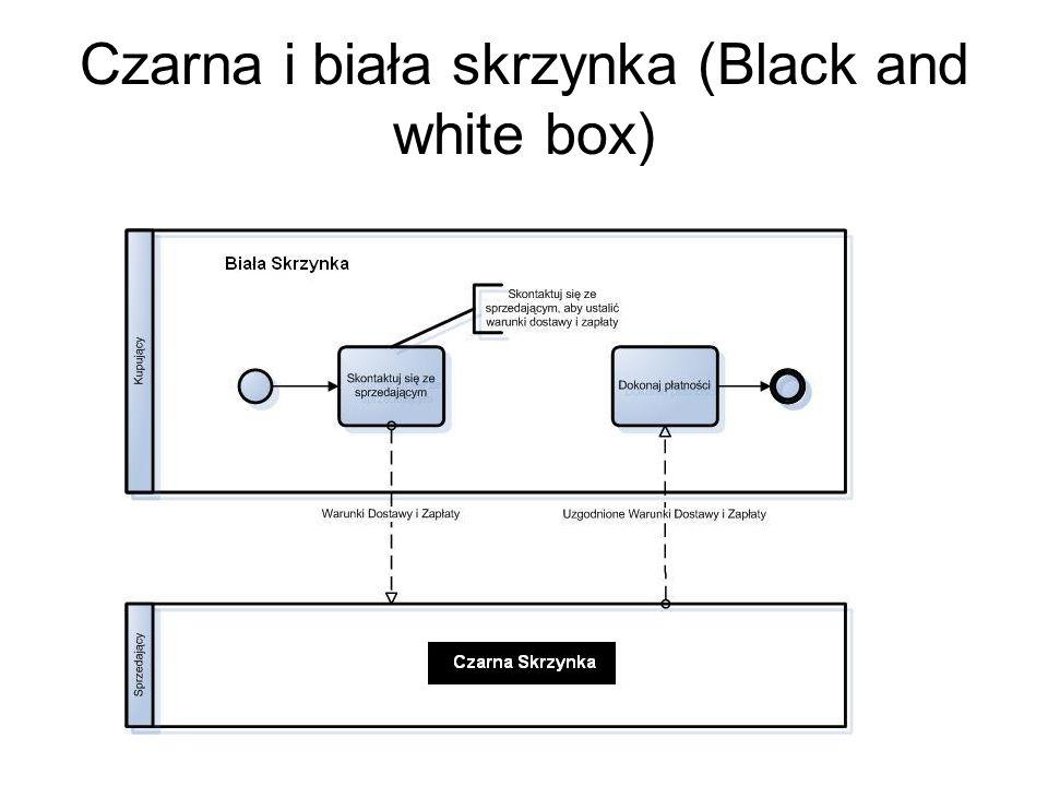Czarna i biała skrzynka (Black and white box)