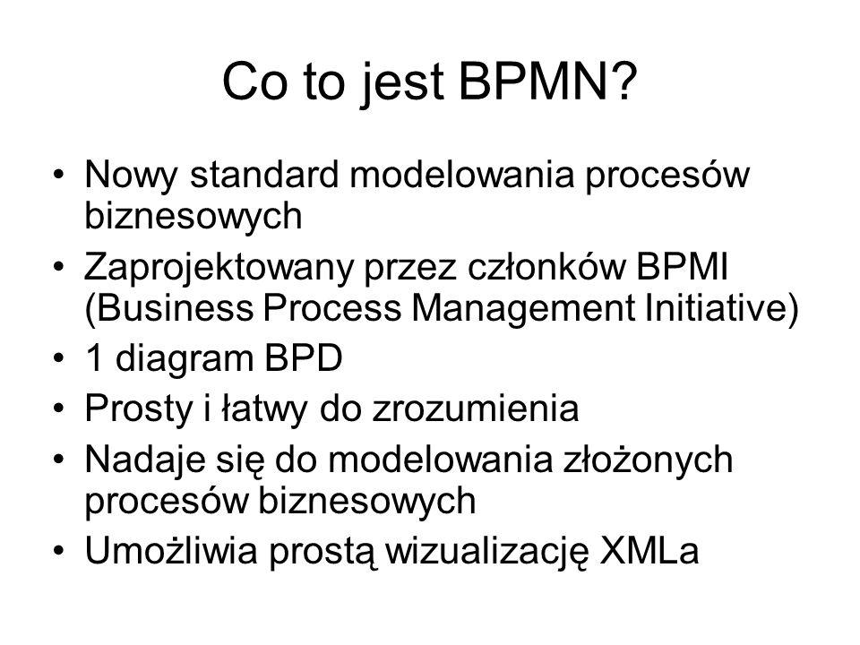 Co to jest BPMN? Nowy standard modelowania procesów biznesowych Zaprojektowany przez członków BPMI (Business Process Management Initiative) 1 diagram