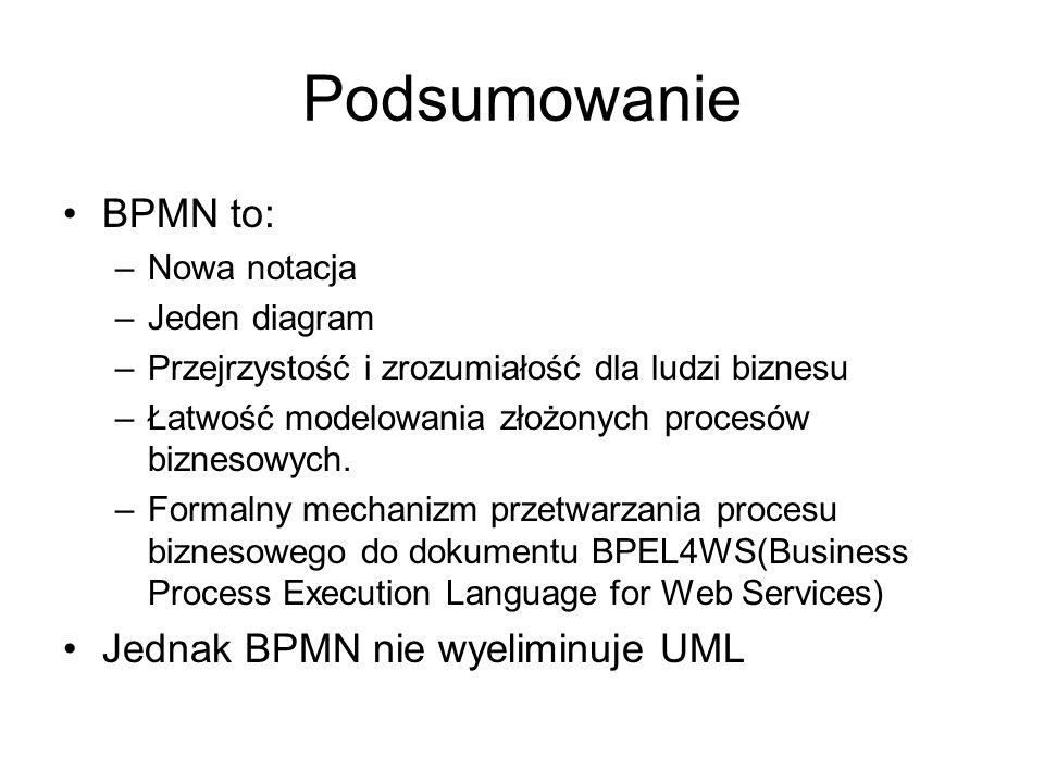 Podsumowanie BPMN to: –Nowa notacja –Jeden diagram –Przejrzystość i zrozumiałość dla ludzi biznesu –Łatwość modelowania złożonych procesów biznesowych