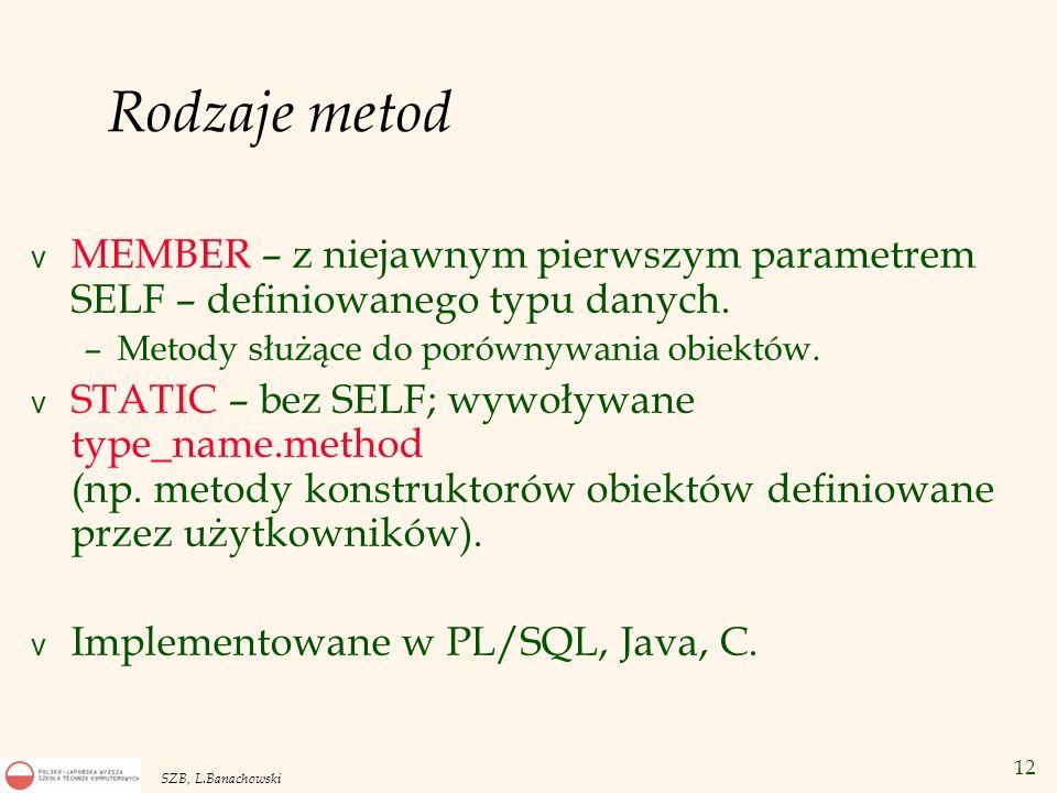 12 SZB, L.Banachowski Rodzaje metod v MEMBER – z niejawnym pierwszym parametrem SELF – definiowanego typu danych. –Metody służące do porównywania obie