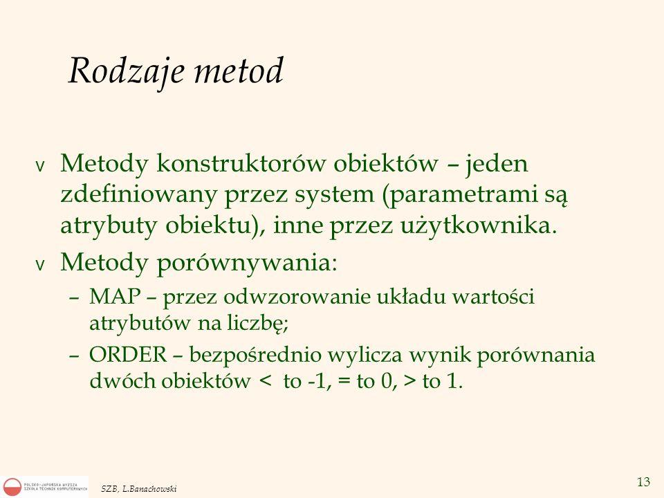 13 SZB, L.Banachowski Rodzaje metod v Metody konstruktorów obiektów – jeden zdefiniowany przez system (parametrami są atrybuty obiektu), inne przez uż