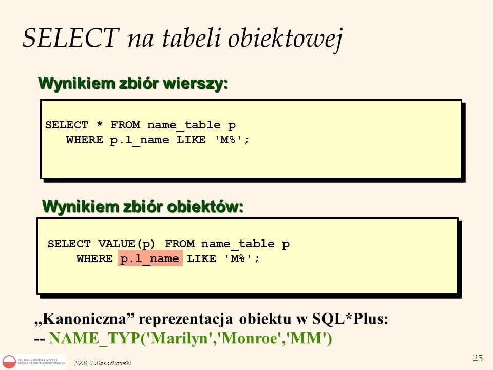 25 SZB, L.Banachowski SELECT VALUE(p) FROM name_table p WHERE p.l_name LIKE 'M%'; SELECT * FROM name_table p WHERE p.l_name LIKE 'M%'; SELECT na tabel