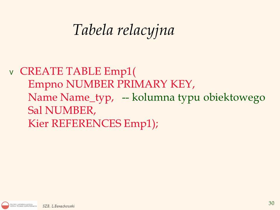 30 SZB, L.Banachowski Tabela relacyjna v CREATE TABLE Emp1( Empno NUMBER PRIMARY KEY, Name Name_typ, -- kolumna typu obiektowego Sal NUMBER, Kier REFE