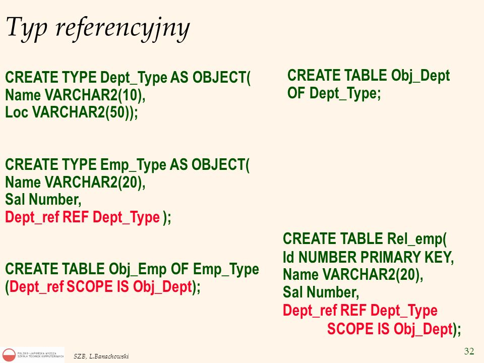 32 SZB, L.Banachowski Typ referencyjny CREATE TYPE Dept_Type AS OBJECT( Name VARCHAR2(10), Loc VARCHAR2(50)); CREATE TYPE Emp_Type AS OBJECT( Name VAR