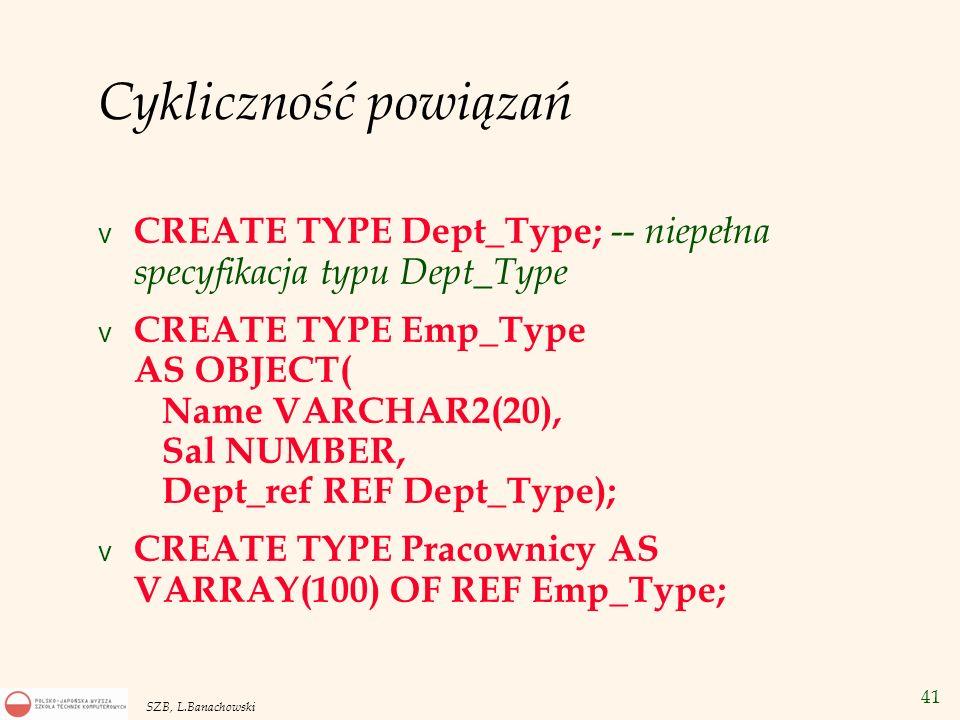 41 SZB, L.Banachowski Cykliczność powiązań v CREATE TYPE Dept_Type; -- niepełna specyfikacja typu Dept_Type v CREATE TYPE Emp_Type AS OBJECT( Name VAR
