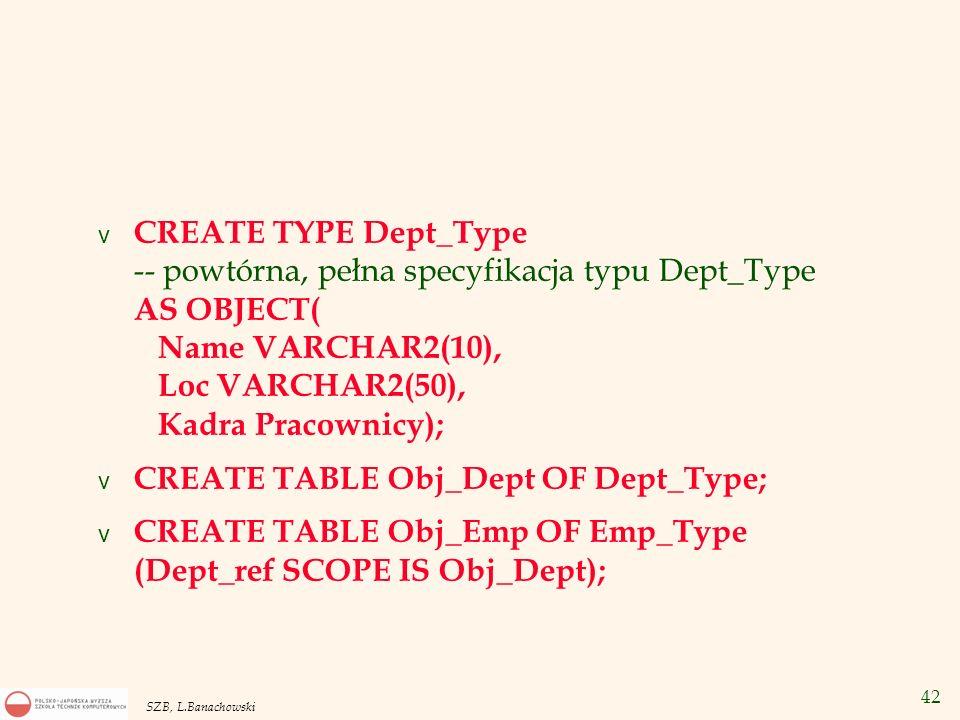 42 SZB, L.Banachowski v CREATE TYPE Dept_Type -- powtórna, pełna specyfikacja typu Dept_Type AS OBJECT( Name VARCHAR2(10), Loc VARCHAR2(50), Kadra Pra