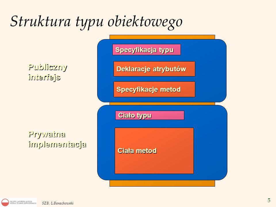 6 SZB, L.Banachowski CREATE TYPE nazwa_typu AS OBJECT [(atrybut1 typdanych, atrybut2 typdanych,...] [MEMBER procedura1 | funkcja1 spec, procedura2 | funkcja2 spec,...)] CREATE TYPE nazwa_typu AS OBJECT [(atrybut1 typdanych, atrybut2 typdanych,...] [MEMBER procedura1 | funkcja1 spec, procedura2 | funkcja2 spec,...)] Składnia Tworzenie specyfikacji typu obiektowego